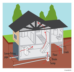 Picture of home radon enterence points